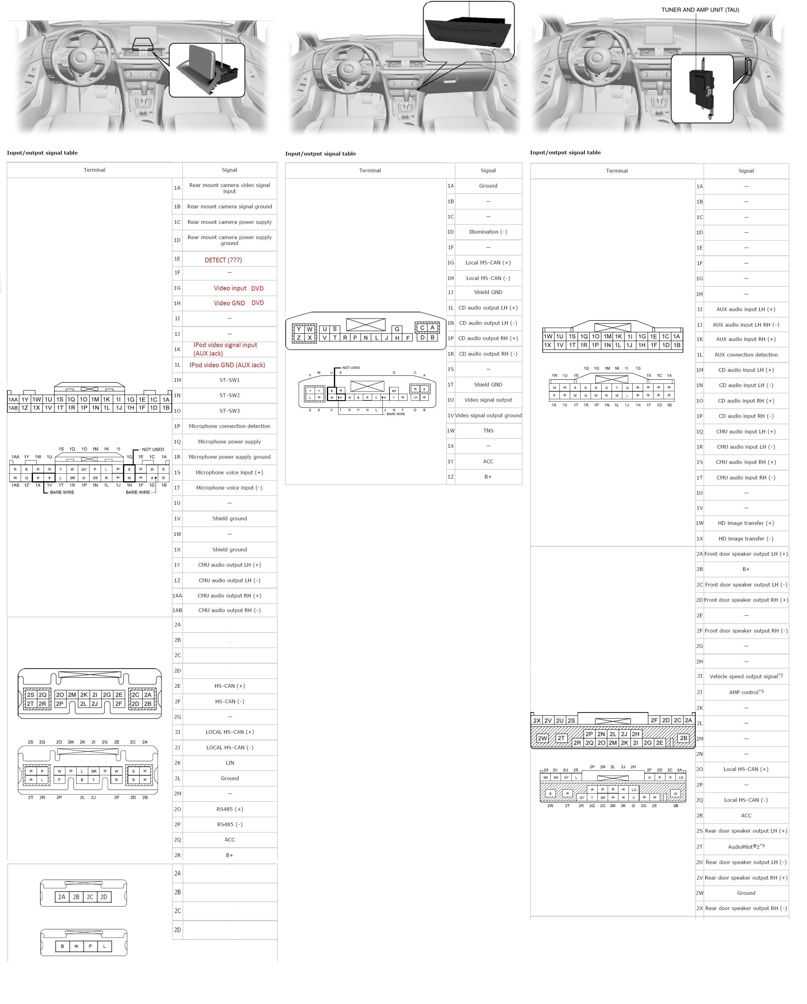 2017 Mazda 3 Wiring Diagram? | 2004 to 2020 Mazda 3 Forum and Mazdaspeed 3  ForumsMazda 3 Revolution