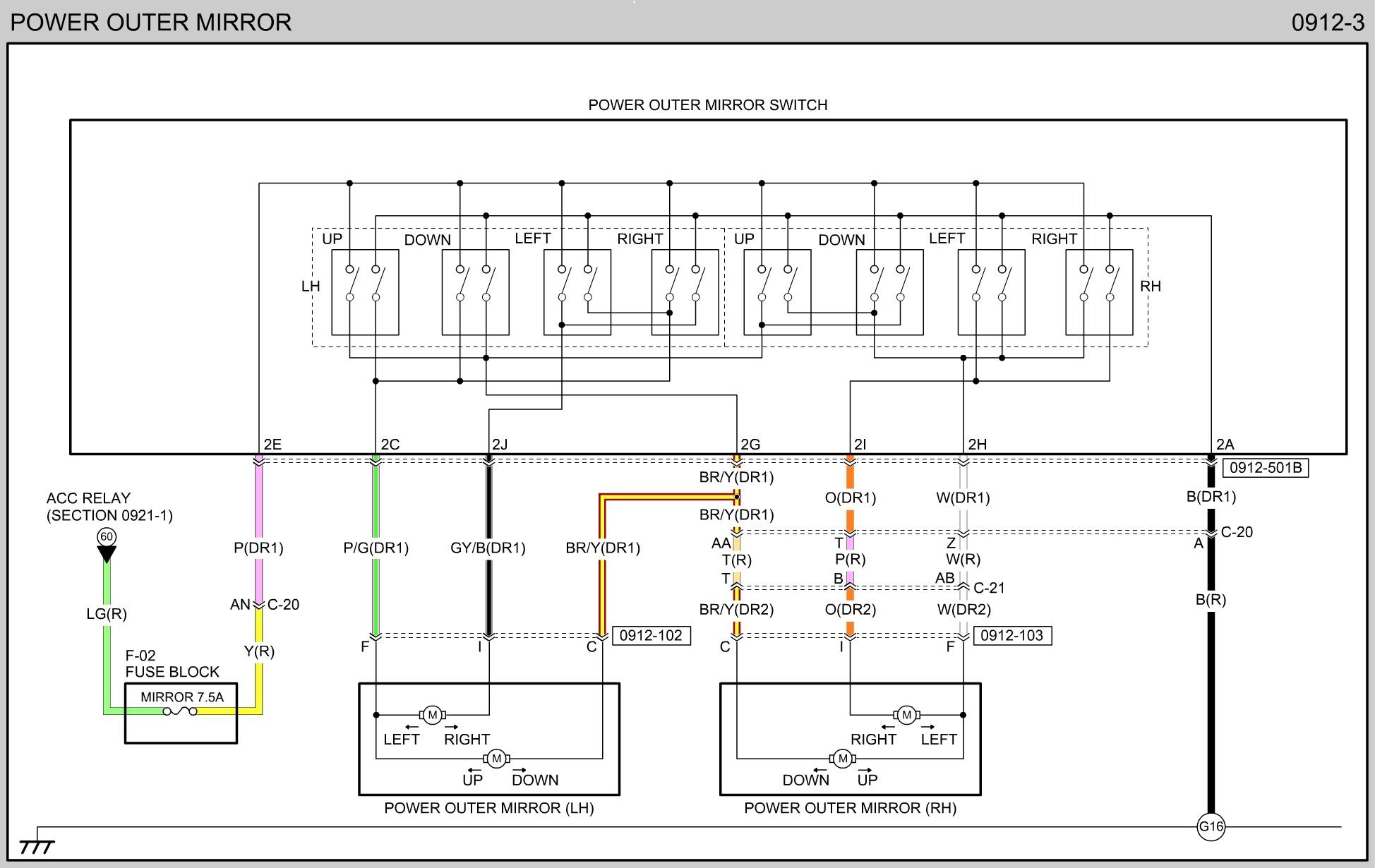 Mazda Cx 5 Wiring Diagram