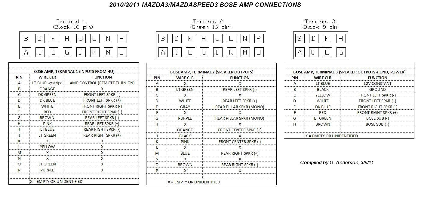 Mazda 3 Wiring Diagram 2007 | Digital Resources on