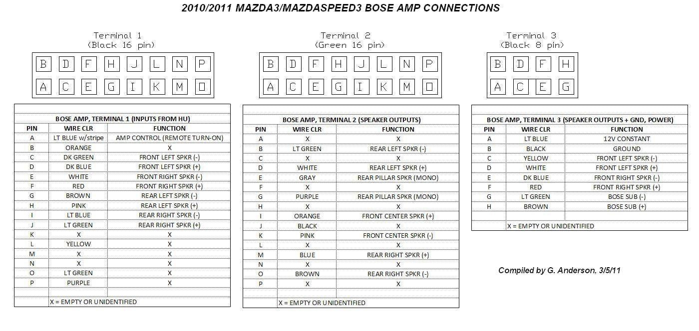 Mazda 3 2005 Radio Wiring Diagram