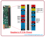 introduction-to-raspberry-pi-3-b-plus-2.png